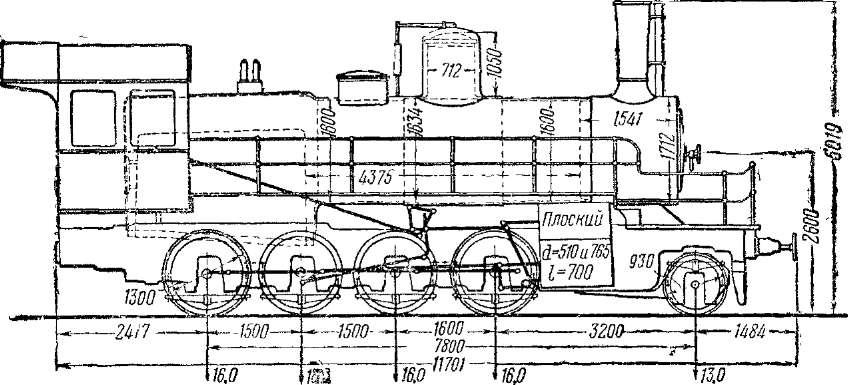 Схема паровоза серии Щ