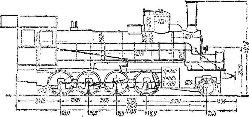 Схема паровоза серии Щп