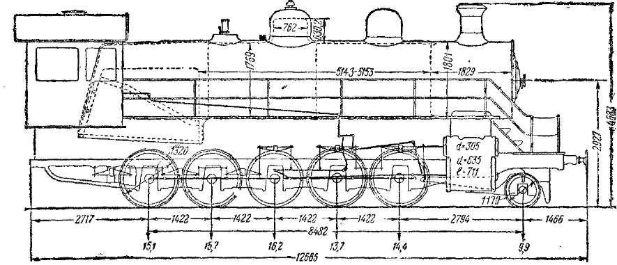 Схема паровозов серий ЕФ,