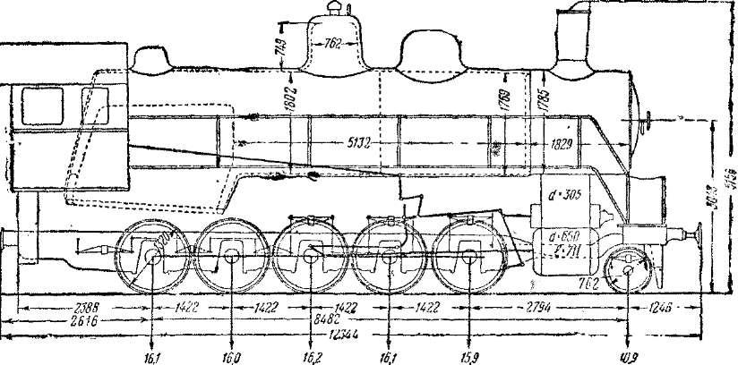 Схема паровоза серии Ел