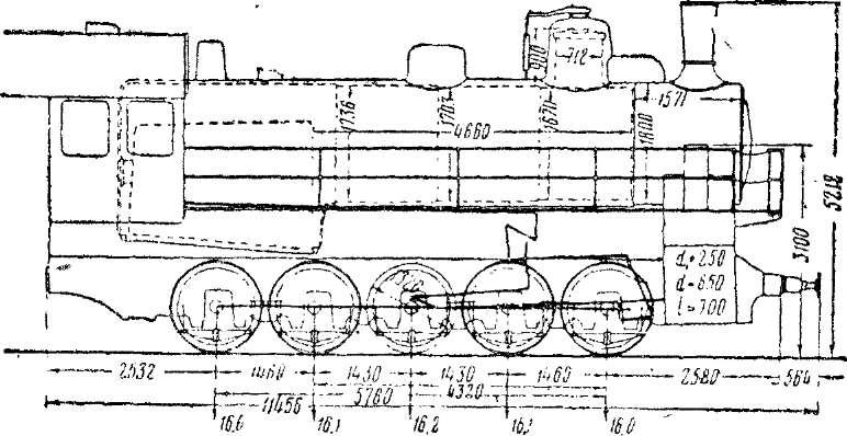 Схема паровоза серии Э