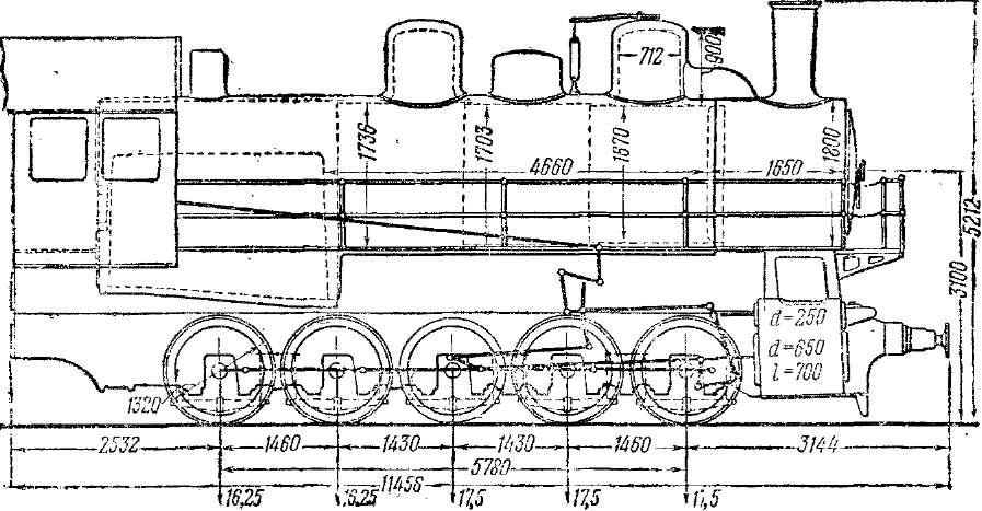 Схема паровоза серии Эу