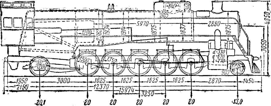 Схема паровоза серии ФД