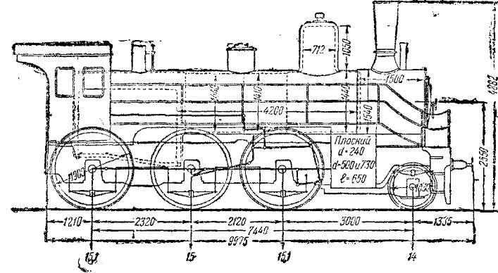 Схема паровоза серии Нв