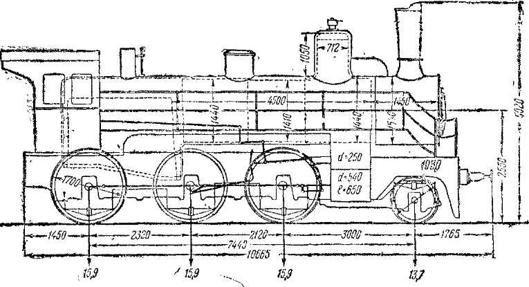 Схема паровоза серии Нп