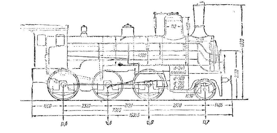Схема паровоза серии Ну