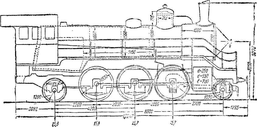 Схема паровоза серии С