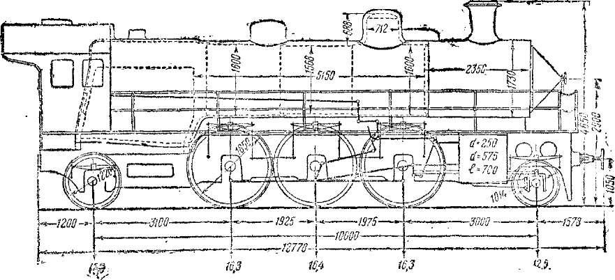 Схема паровоза серии Св