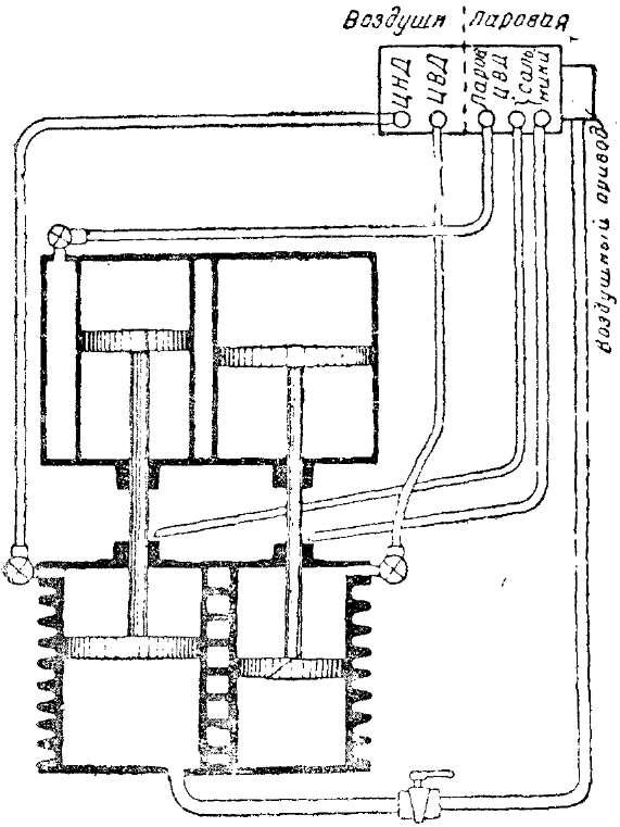 Фиг. 105. Схема маслопроводов